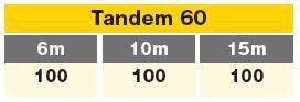 track B tandem 60