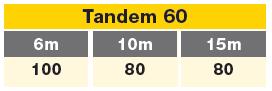 track C tandem 60