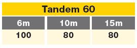 track D tandem 60