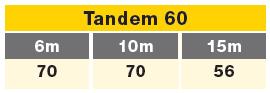 track F tandem 60