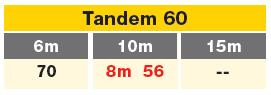 track G tandem 60