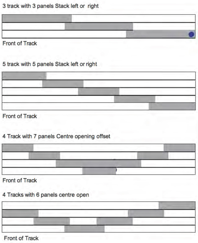 panel blind track configurations